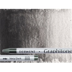 Ołówki akwarelowe
